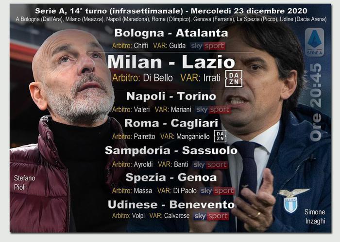 Calcio ostacolo Lazio sulla strada del Milan capolista