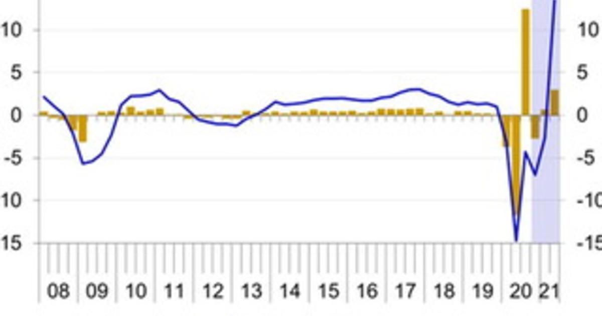 La seconda ondata Covid frena la ripresa delleconomia europea