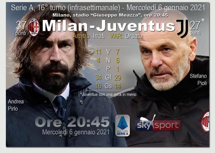 Serie A Milan Juventus. Pirlo Non e da dentro o fuori